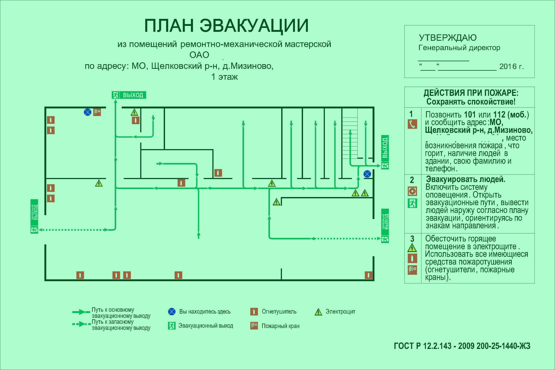 Бизнес план по эвакуации экономика бизнес план ресторана